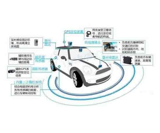 无人驾驶汽车GPS定位教学系统