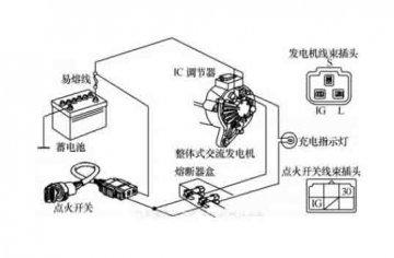 汽车整车电器教具:电源系统组成与工作原理