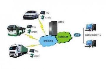 新能源汽车维修设备:电动汽车有哪些技术?