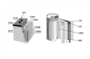 汽车结构教学模型:什么是动力电池的基本结构?