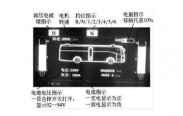 新能源汽车实验实训设备:混合动力系统的仪表显示