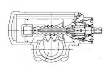 汽车电路教学设备:转向器的功用、类型和传动效率