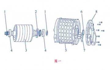 济南汽车教具厂家:驱动电机的结构与作原理是什么?