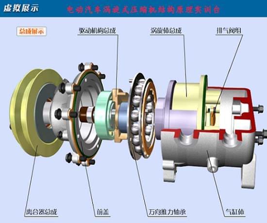 电动汽车涡旋式压缩机结构原理实训台