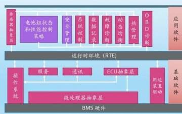 广州汽车教学设备,动力电池管理系统技术