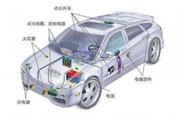 汽车电器设备与修理教学需要反思什么?