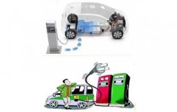 新能源汽车实验室包含哪些设备以及简介