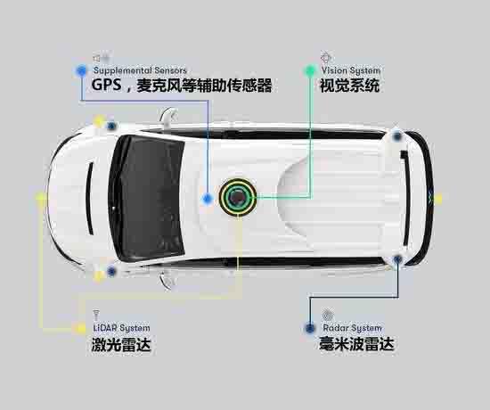 无人驾驶汽车3d激光雷达教学系统