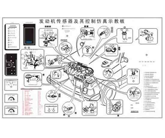 汽车发动机控制器与传感器示教板